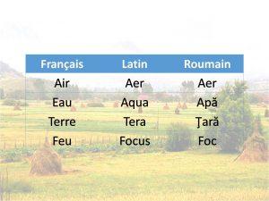 Liste no2 de mots en français, latin et roumain