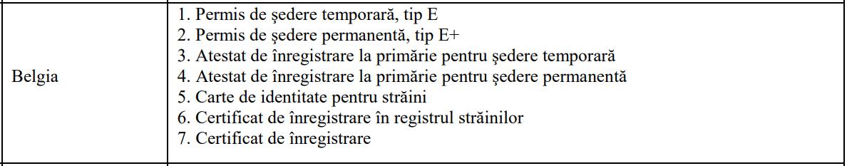 BE doc resedinta strainatate