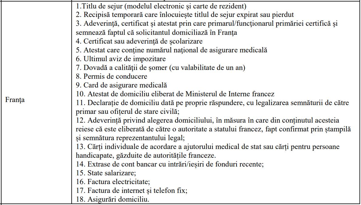 FR doc resedinta strainatate
